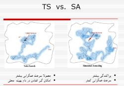 جزوه هوش محاسباتی Soft Computing دانشگاه شهید بهشتی دکتر زندیه