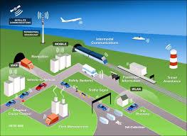 پاورپوینت طراحی سیستم های حمل و نقل